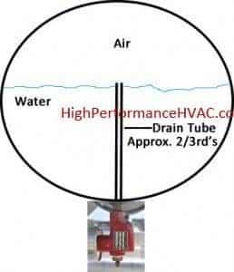 expansion tank water level valve