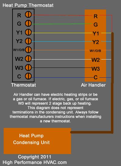 Heat Pump Thermostat Wiring Schematic Diagram