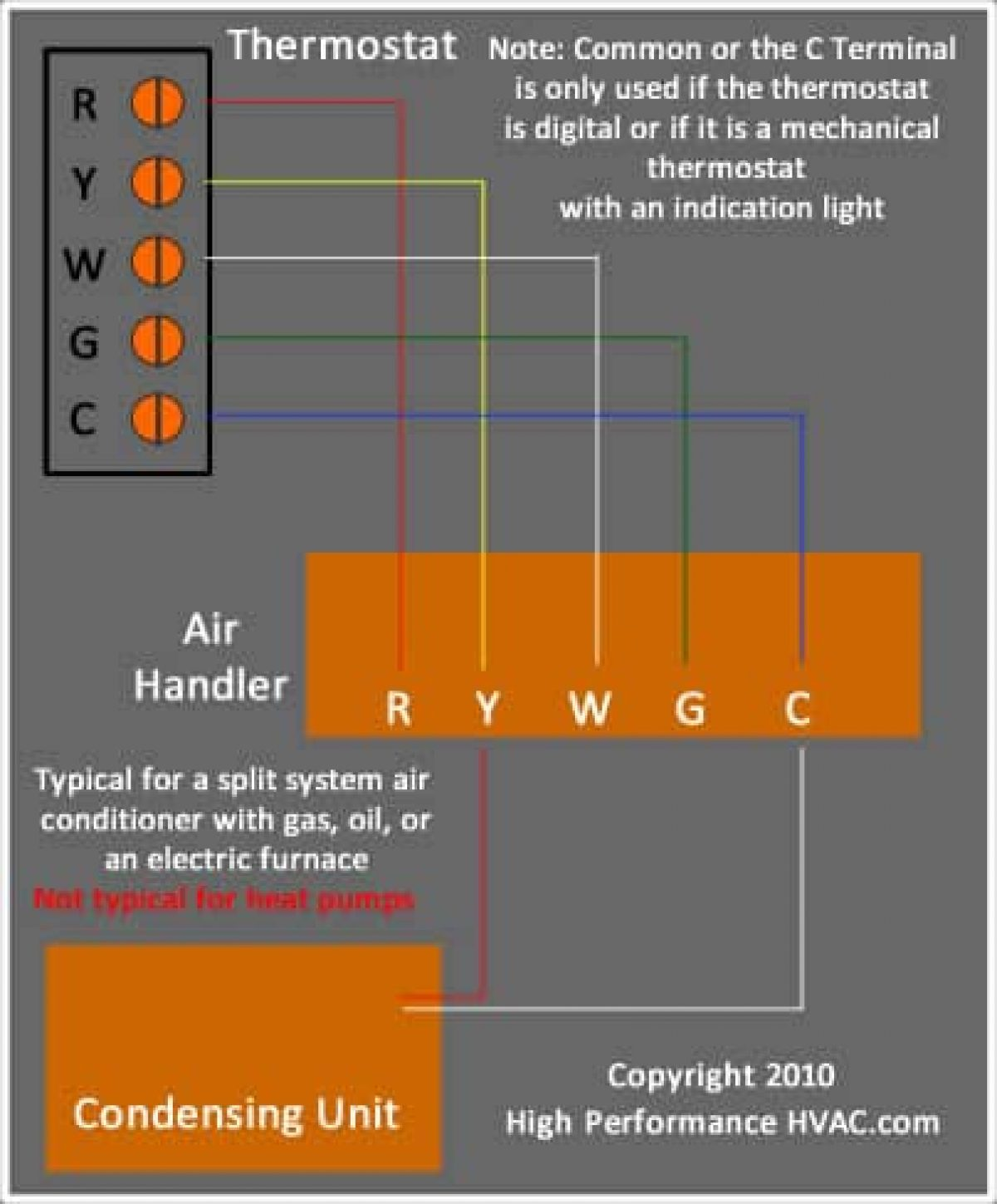 ac thermostat wire diagram thermostat wiring diagrams  wire installation  simple guide  thermostat wiring diagrams  wire