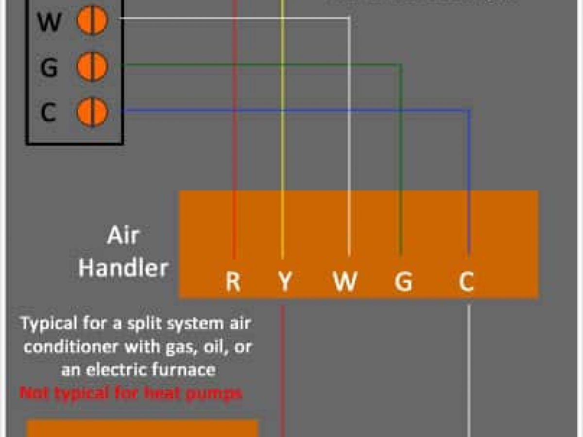 Thermostat Wiring Diagrams [Wire Installation] Simple Guide Furnace Wiring Diagrams High Performance HVAC
