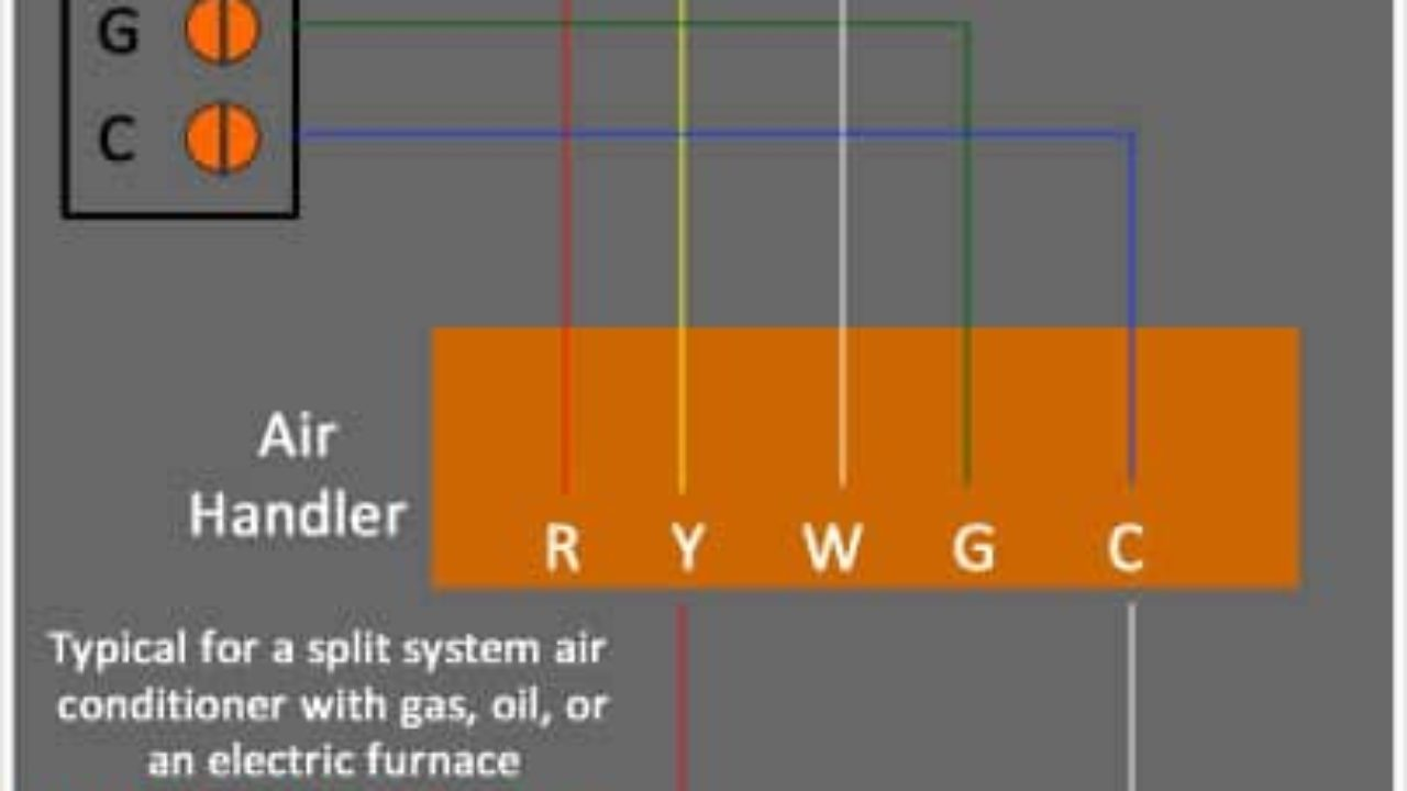 Thermostat Wiring Diagrams [Wire Installation] Simple Guide on