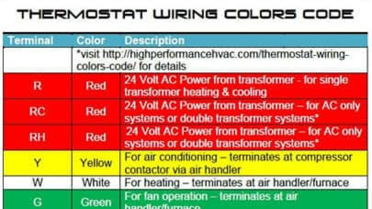 carrier 5 ton wiring diagram thermostat wiring colors code  easy hvac wire color details   thermostat wiring colors code  easy
