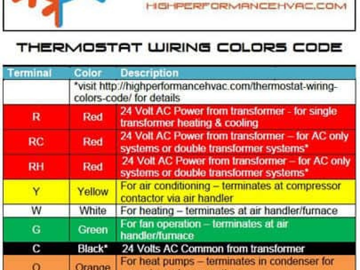 Furnace Wiring Color Code - 2010 Lancer Fuses Box -  cuummis.lalu.decorresine.itWiring Diagram Resource