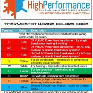 Thermostat Blue Wire >> Thermostat Wiring Colors Code Easy Hvac Wire Color Details