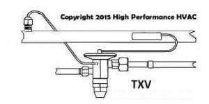 High Head Pressure TXV