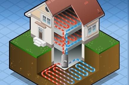 Geothermal Heat Pump Types How it works