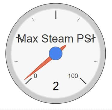 Steam Pressure Problem Troubleshooting