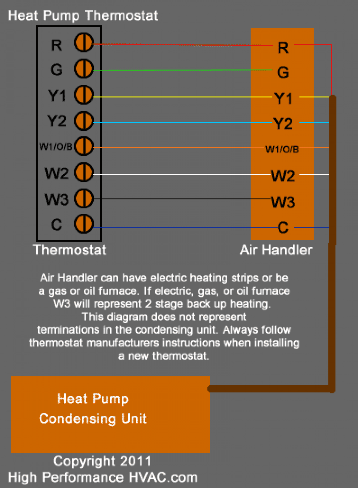 [SODI_2457]   Heat Pump Thermostat Wiring Chart Diagram Easy Step-by-Step | Wiring Diagram Rheem Heat Pump |  | High Performance HVAC