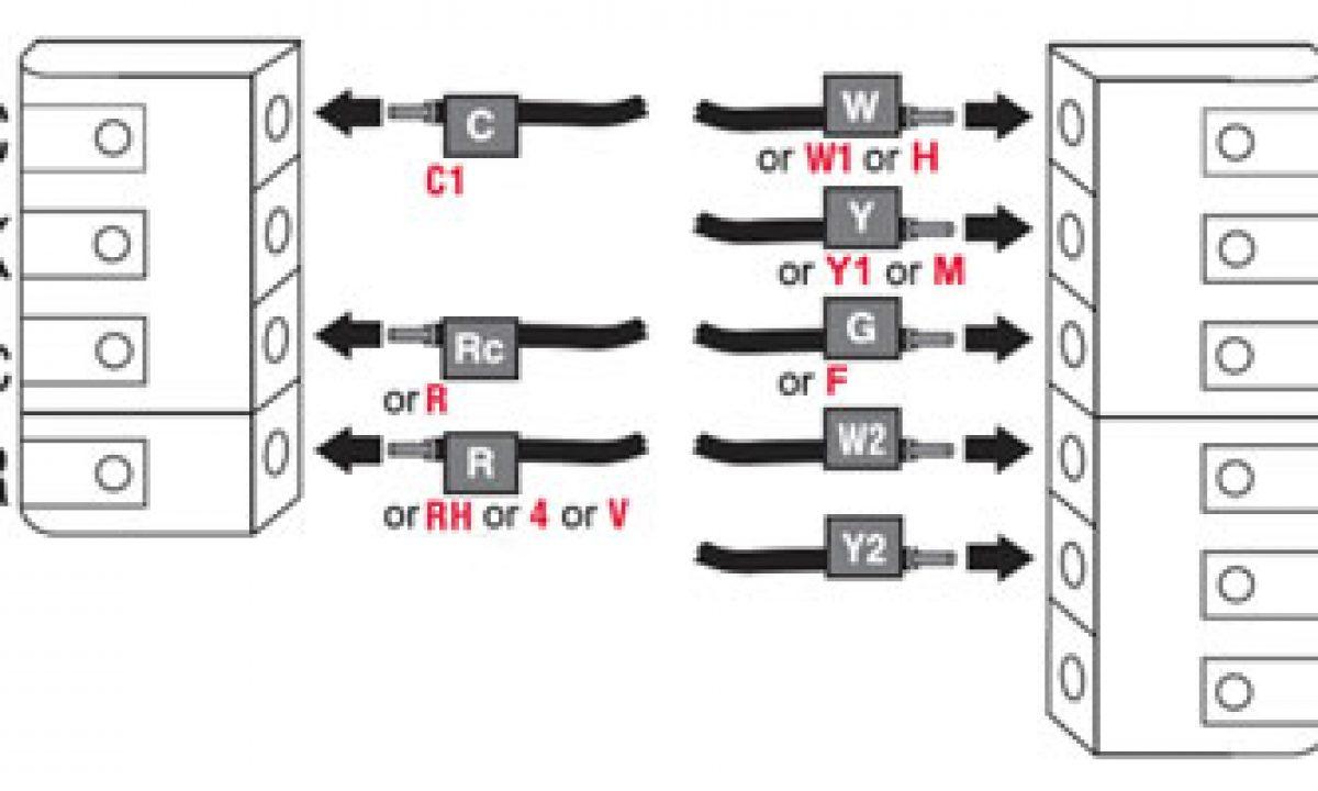 [SCHEMATICS_4FD]  4 Wire or 5 Wire Thermostat Wiring Problem Step-by-Step Fix | Wiring Diagram Honeywell Thermostat |  | High Performance HVAC