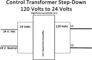 How To Wire A Heat Pump For Control 1 Best Wiring Details