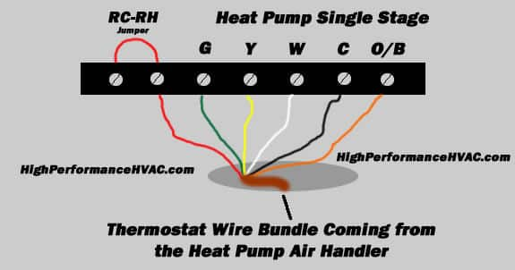 2 stage furnace thermostat wiring diagram 2 wiring diagrams online heat pump thermostat wiring chart diagram hvac heating cooling