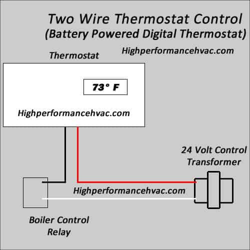 5 Wire Thermostat Wiring Diagram from highperformancehvac.com