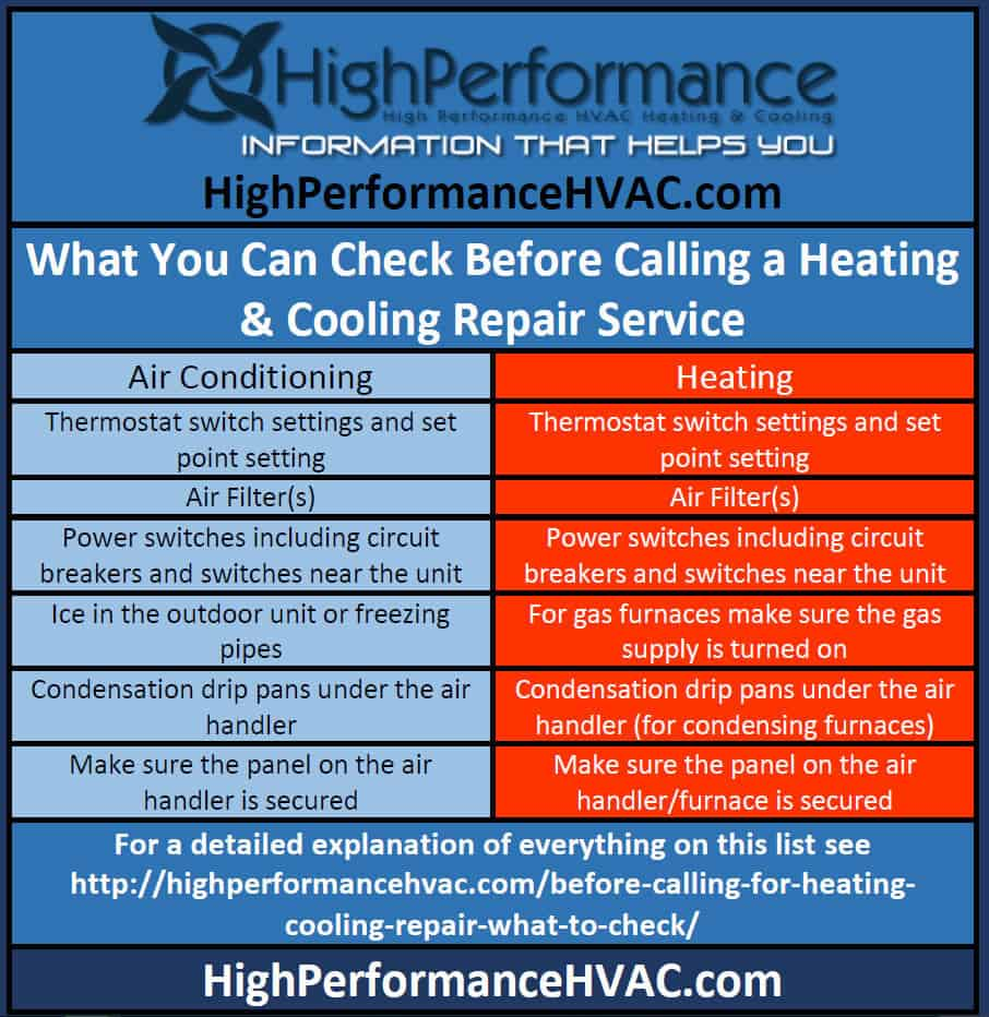 before calling heating cooling repair service checklist. Black Bedroom Furniture Sets. Home Design Ideas