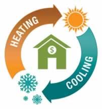 Geothermal heat Pump Reviews