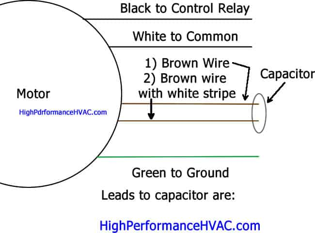 How to Wire a Run Capacitor to a Motor Blower & Condenser WiringHigh Performance HVAC