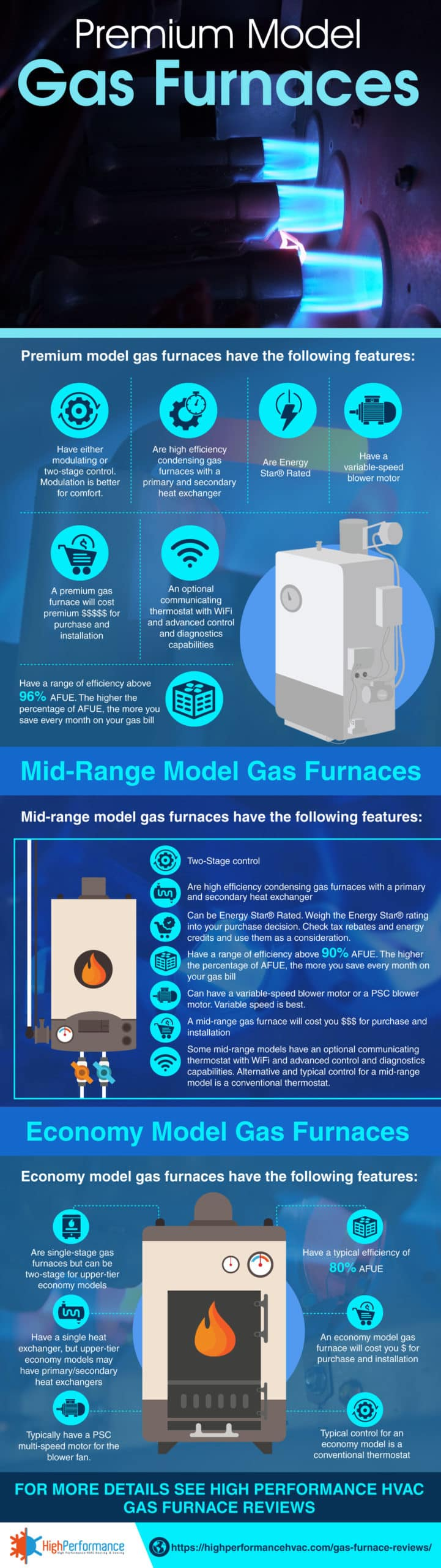 gas furnace comparison chart